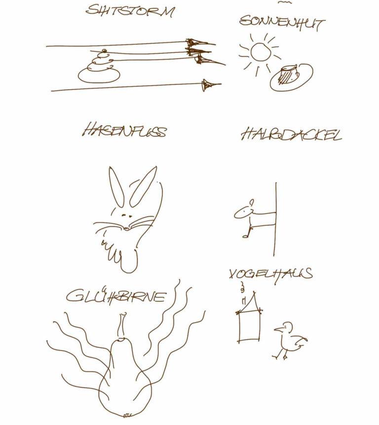 Sketchnotes die Begriffe visualisieren