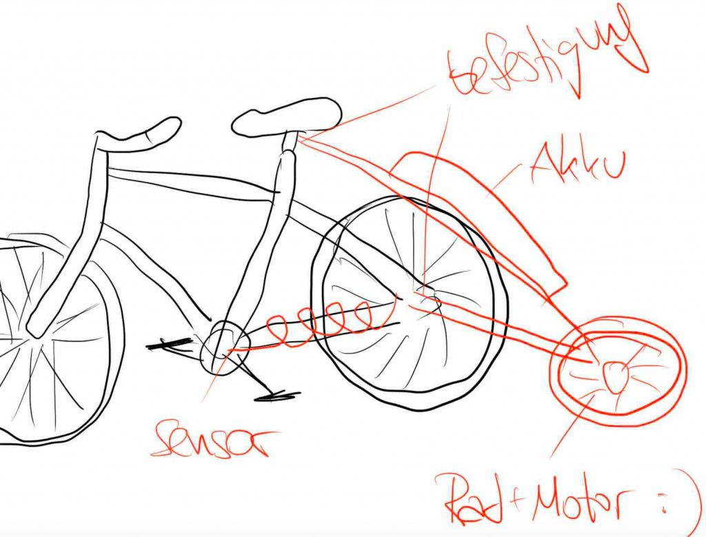Zeichnung vom Produktdesignworkshop Switch-it